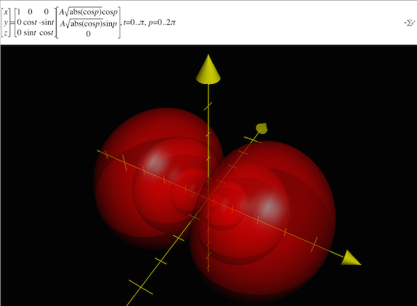 Equipotentielles du dipôle en 3D