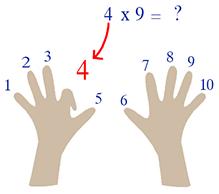 erreurs de calcul : multiplier par 9