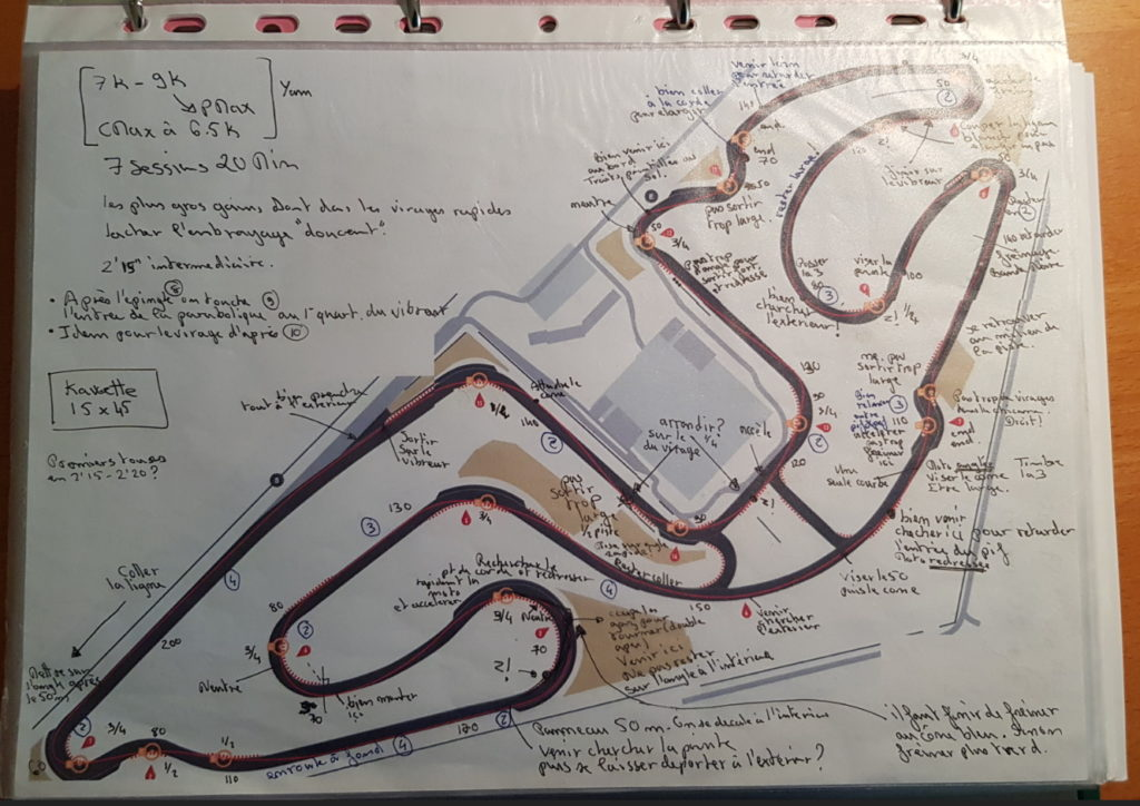 Mes notes à propos du circuit de la Ferté Gaucher.